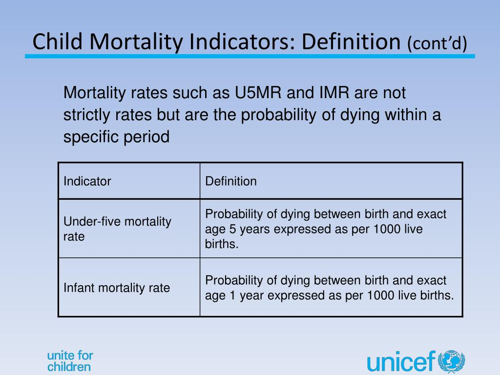 Child Mortality Indicators: Definition