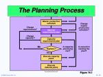the planning process18