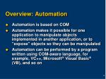 overview automation