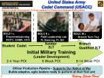 united states army cadet command usacc