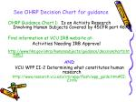 see ohrp decision chart for guidance