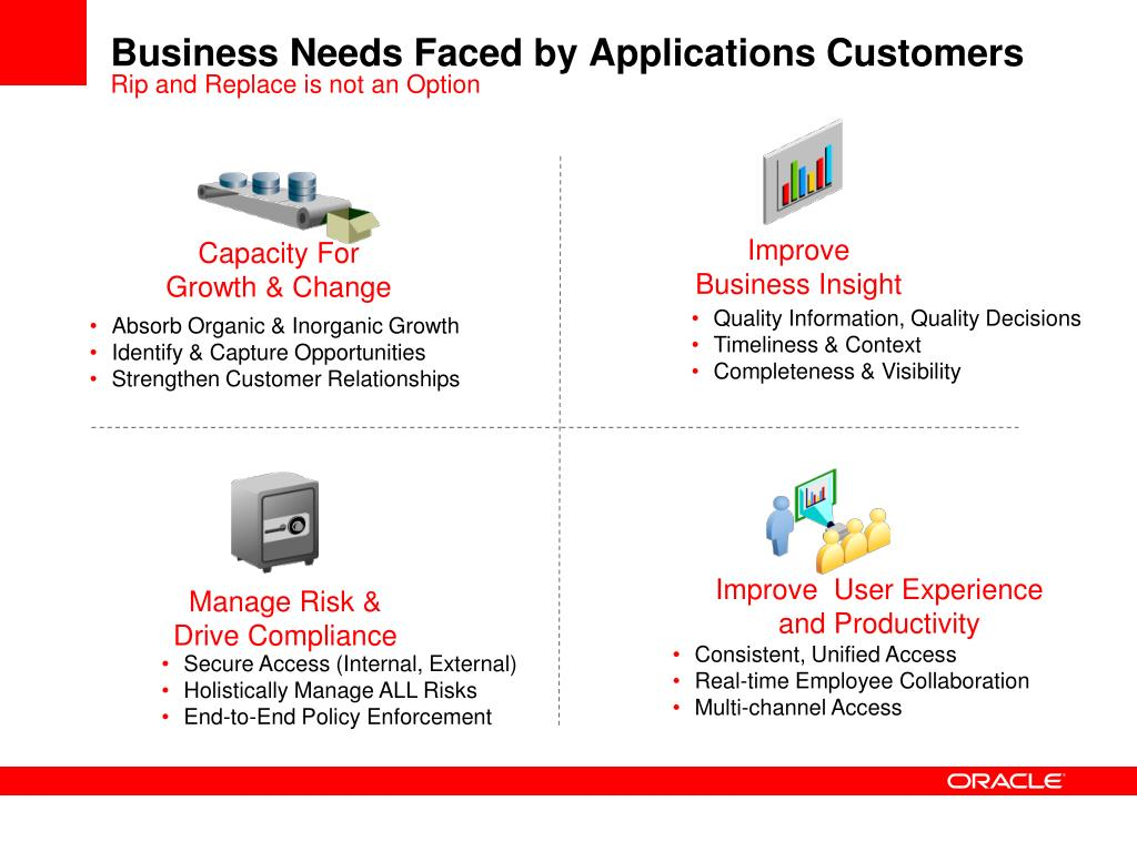 PPT - Value of Fusion Middleware for Oracle Applications
