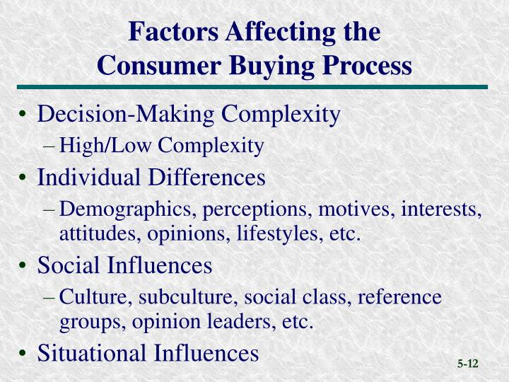 situational influences on consumer decision making