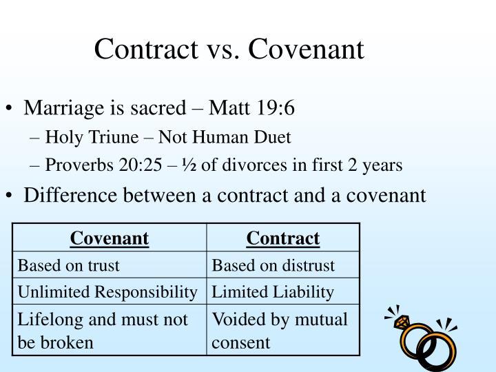 Contract vs covenant
