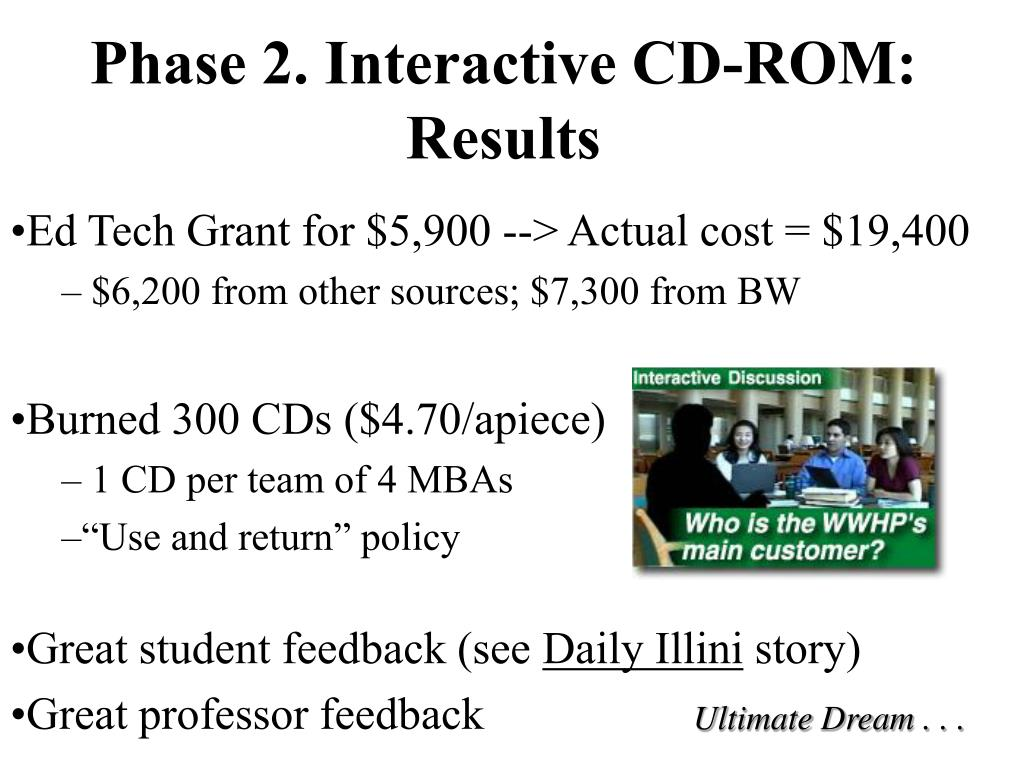 Phase 2. Interactive CD-ROM: Results