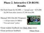 phase 2 interactive cd rom results