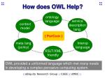 how does owl help
