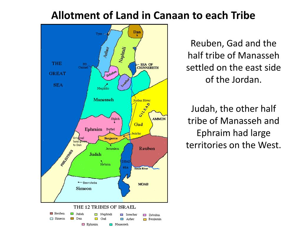 Allotment of Land in Canaan to each Tribe