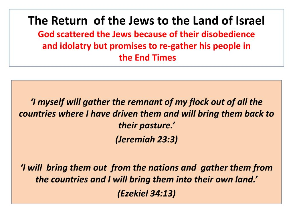 The Return  of the Jews to the Land of Israel