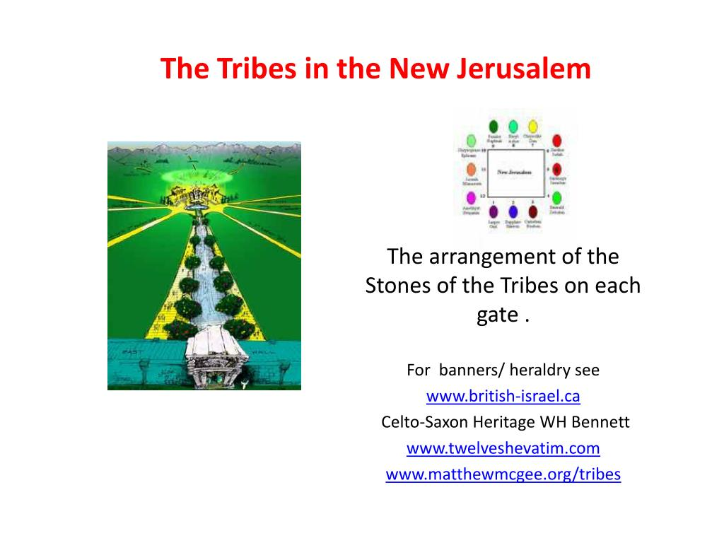 The Tribes in the New Jerusalem