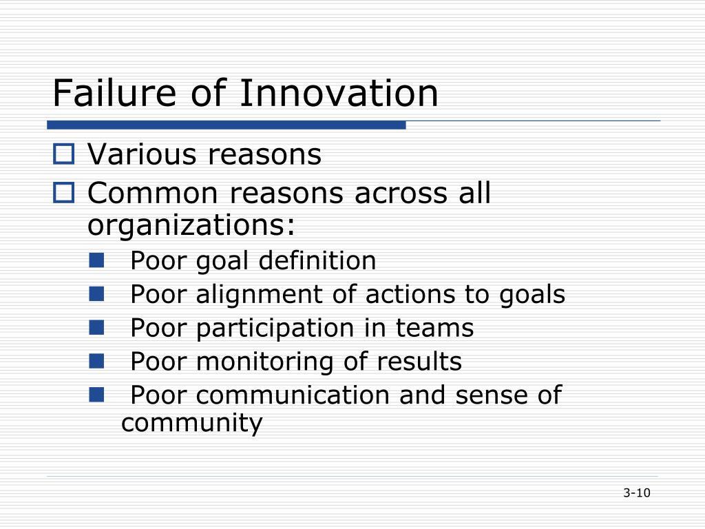 Failure of Innovation