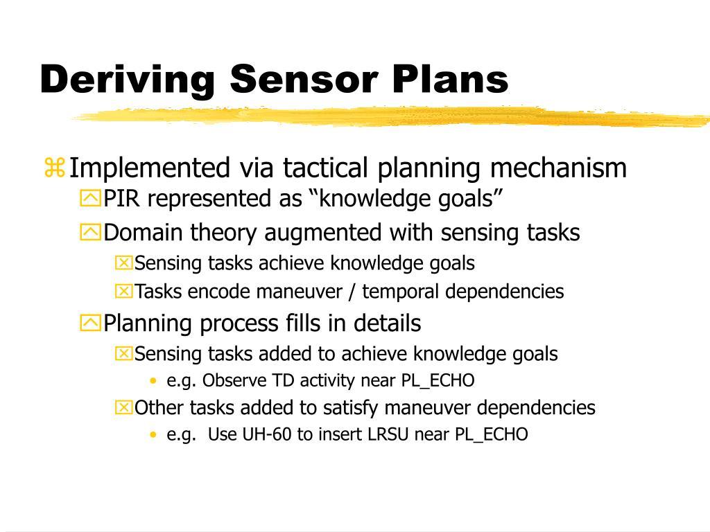 Deriving Sensor Plans