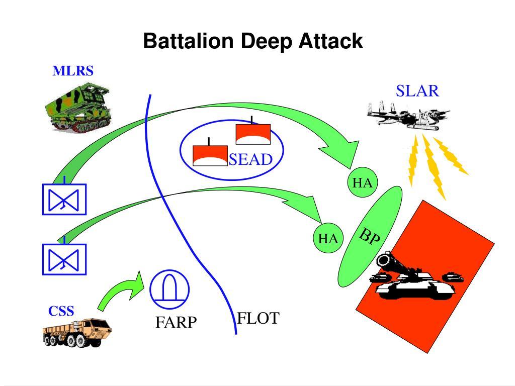 Battalion Deep Attack
