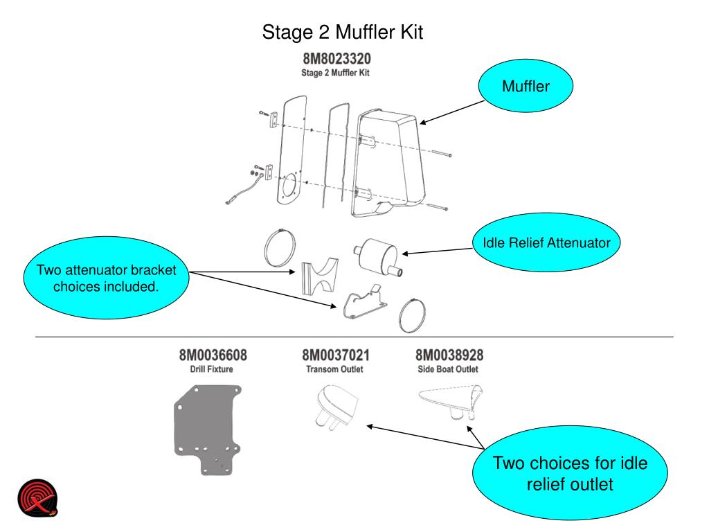 Stage 2 Muffler Kit