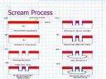 scream process