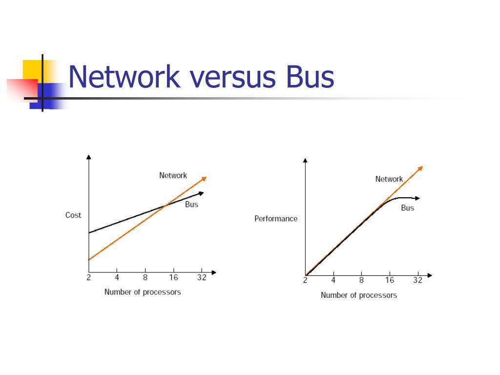 Network versus Bus