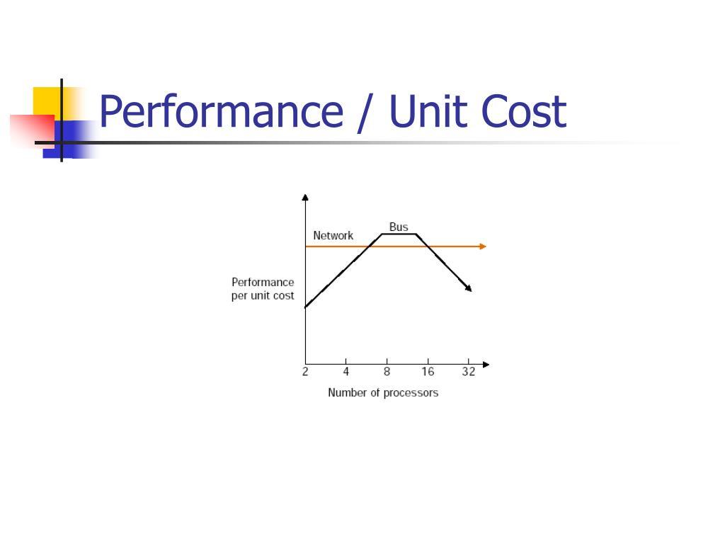 Performance / Unit Cost