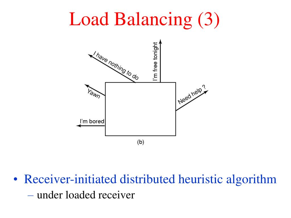 Load Balancing (3)