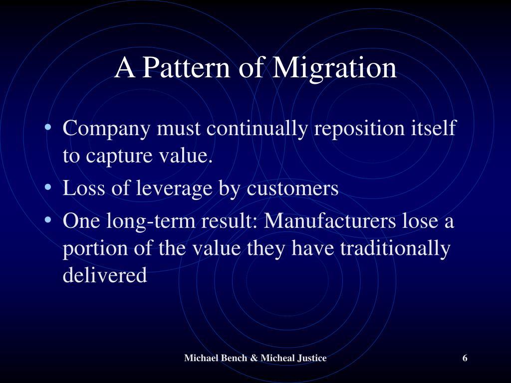 A Pattern of Migration