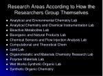research areas according to how the researchers group themselves