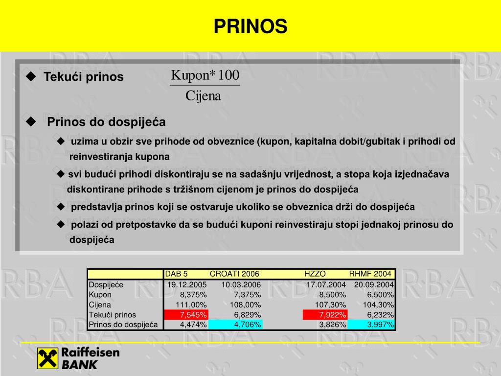 PRINOS