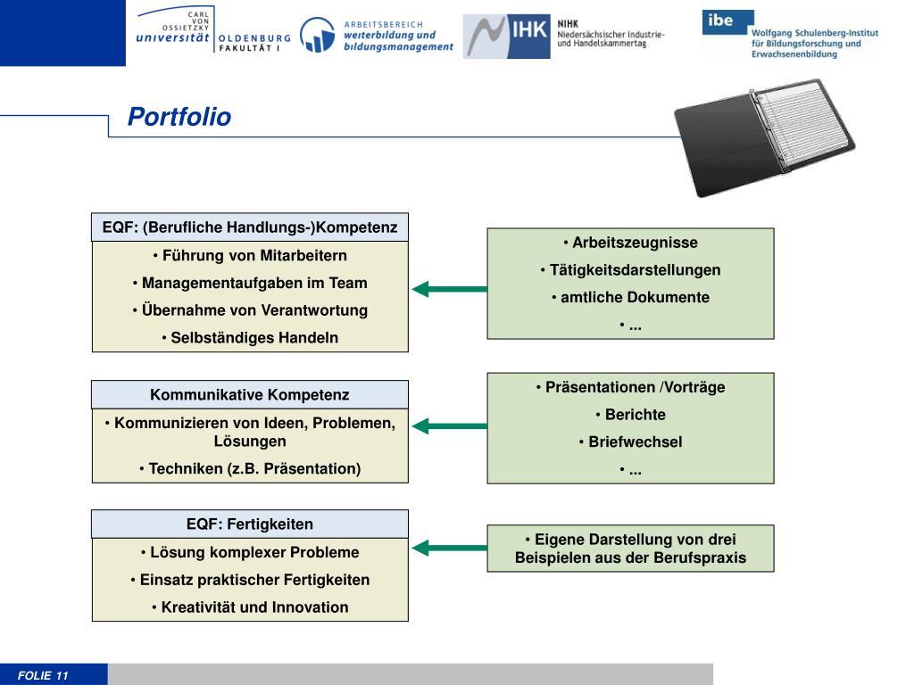 EQF: (Berufliche Handlungs-)Kompetenz