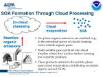 soa formation through cloud processing