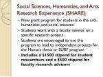 social sciences humanities and arts research experience share