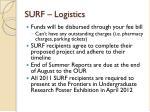surf logistics