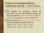 evidence of knowledge building in collaborative learning content analysis