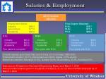 salaries employment