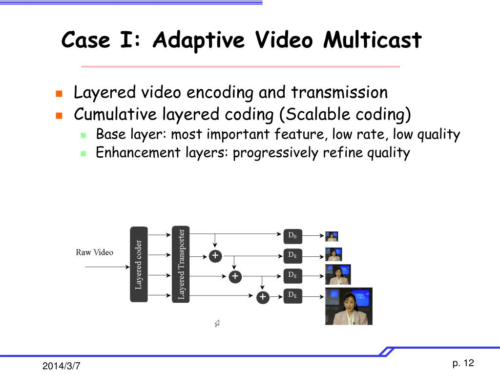Case I: Adaptive Video Multicast
