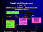 coordinated management initiative a1
