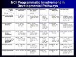 nci programmatic involvement in developmental pathways