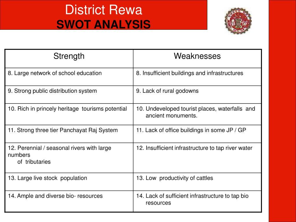 District Rewa