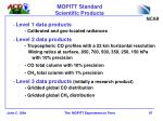 mopitt standard scientific products