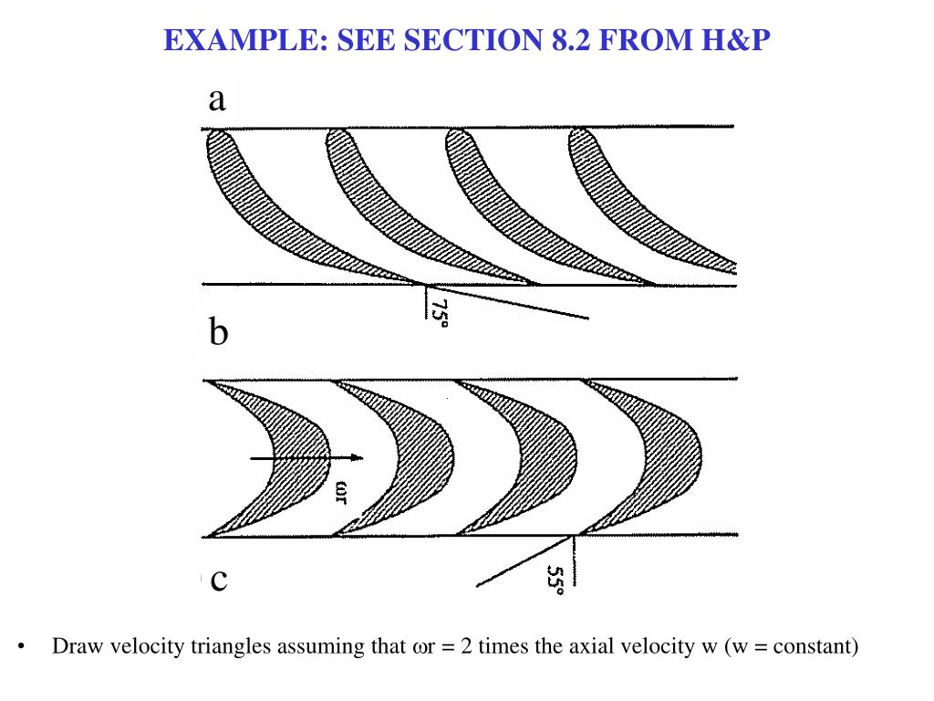 EXAMPLE: SEE SECTION 8.2 FROM H&P