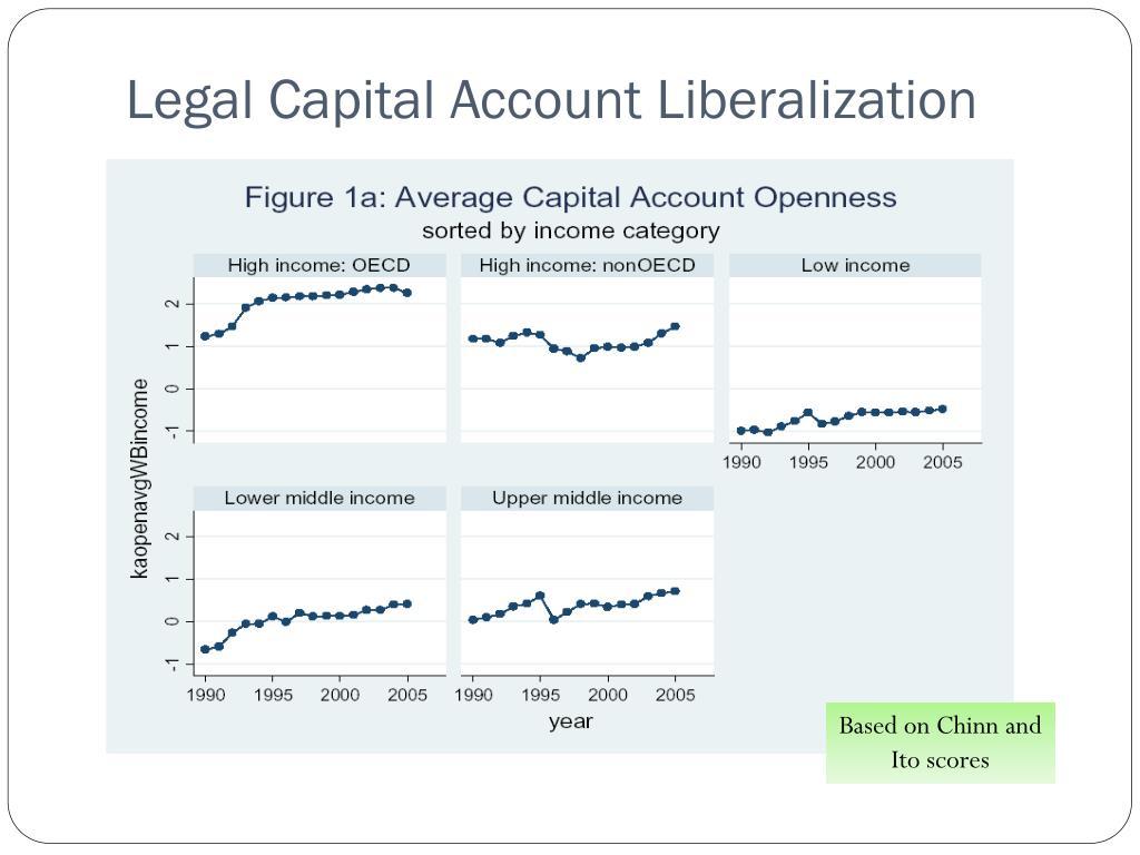 Legal Capital Account Liberalization