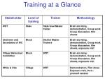 training at a glance10