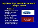big three pays 900 more for health care per vehicle