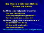 big three s challenges reflect those of the nation
