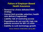 failure of employer based health insurance