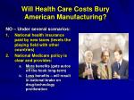 will health care costs bury american manufacturing46