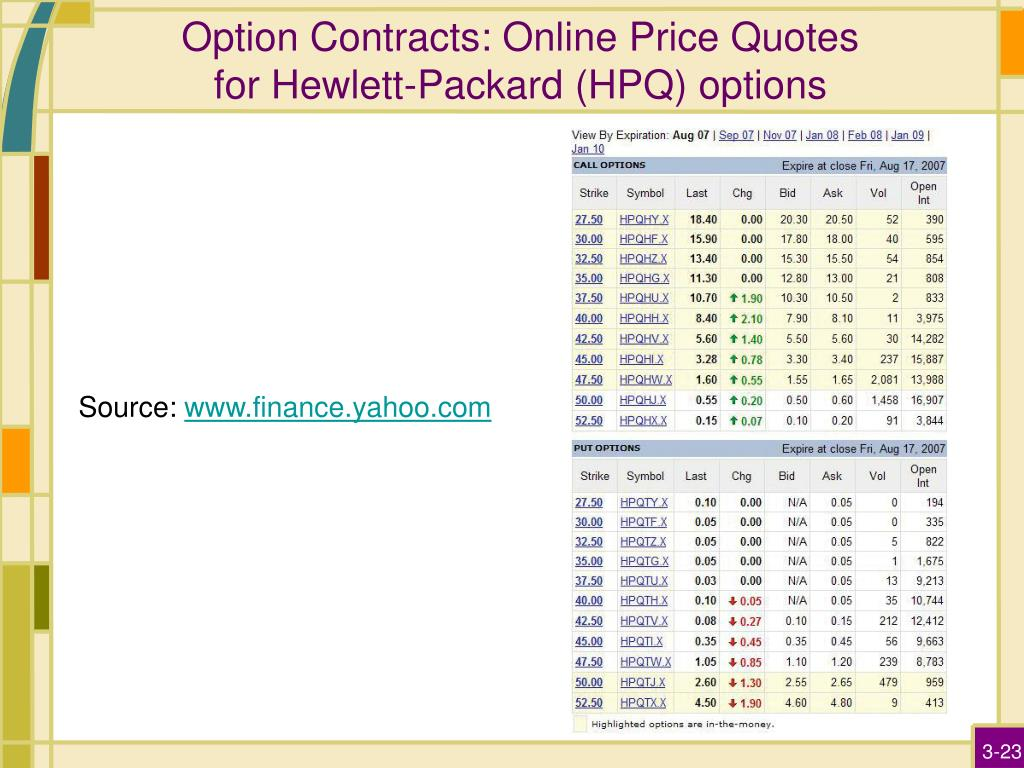 Option Contracts: Online Price Quotes
