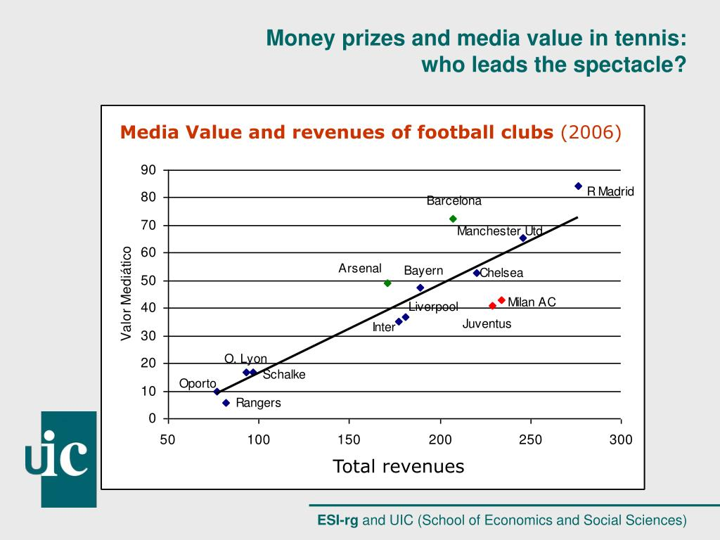 Media Value and revenues of football clubs