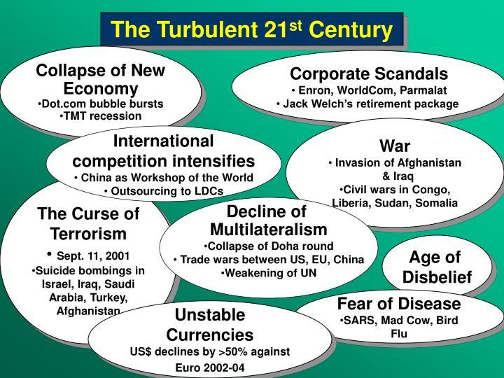 The Turbulent 21