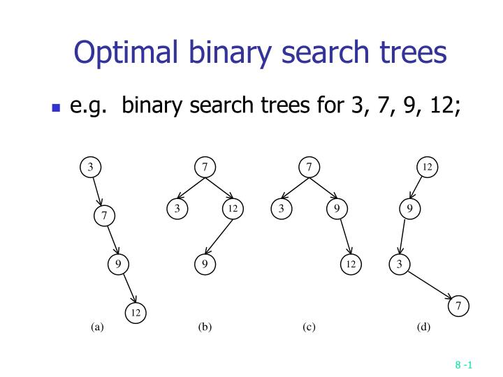 PPT - Optimal binary search trees PowerPoint Presentation - ID:445419