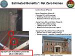 estimated benefits net zero homes