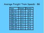 average freight train speeds bg