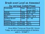 break even level as assessed by various committees